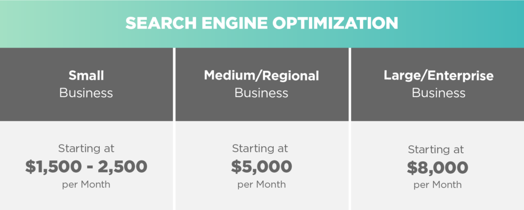 LTTR SEO Pricing Table