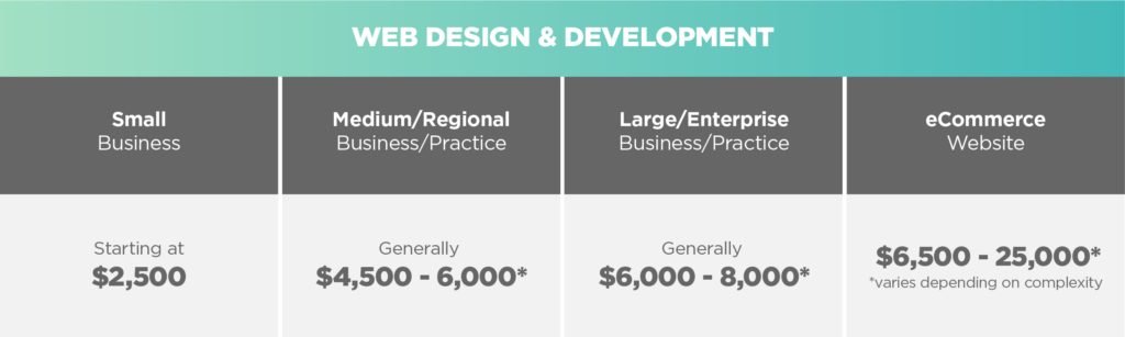 LTTR Website Design and Development Pricing Table